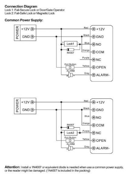 دیاگرام نصب اکسس کنترل X9