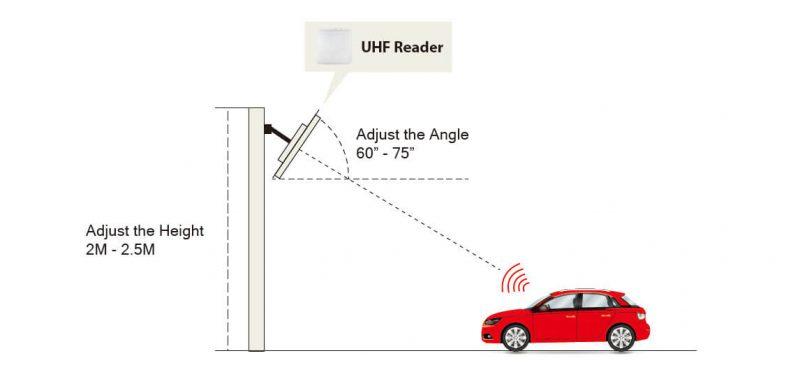 UHF پارکینگ
